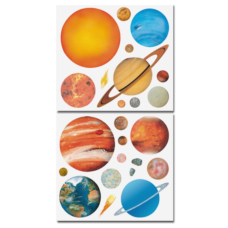 Plan tes du syst me solaire color s phosphorescentes - Stickers etoiles phosphorescentes ...